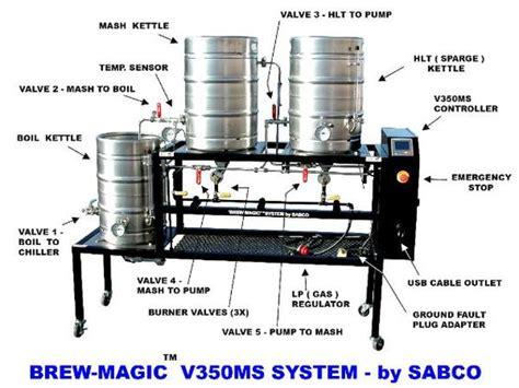 home brewing systems plans rims herms which is right for you