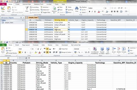 Html Spreadsheet by Convert Excel Spreadsheet To Html Table Buff