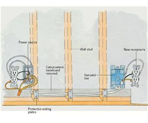 wiring outlets in stud walls 28 images drywall