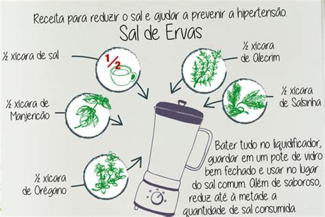 sal para hipertensos receita de sal de ervas para hipertensos quero viver bem