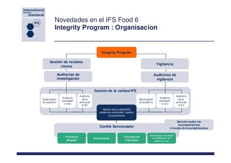 Ifs Food Version 6 Principales Cambios Con Respecto A V5