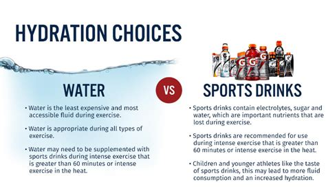 hydration youth football dehydration signs and symptoms temecula valley pop