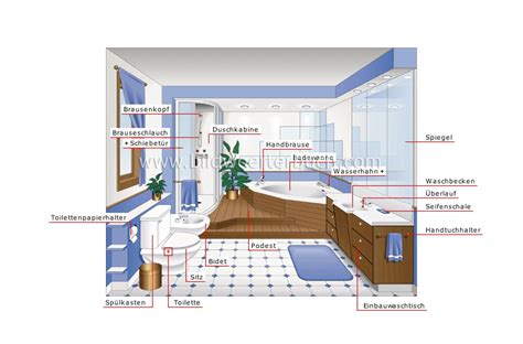 Norme Salle De Bain Electricité by House Plumbing Bathroom Image Bildw 246 Rterbuch