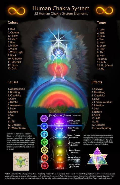 images  spiritual awakening  pinterest
