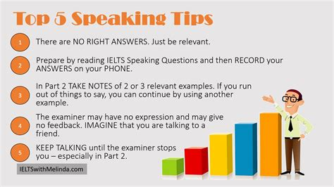 speaking 7 proven principles for delivering a powerful presentation for ted talks aspiring speakers books tips ieltswithmelinda