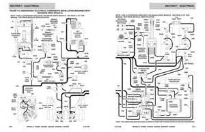 wiring diagram for skyjack 3219 electrical wiring diagrams wiring diagram database gsmportal co