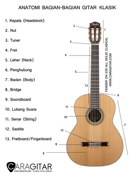 tutorial gitar lengkap tutorial guitar klasik anatomi bagian bagian gitar klasik