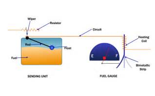 Fuel System How Does It Work Ford Gas Does Not Work Help Blue Springs Ford