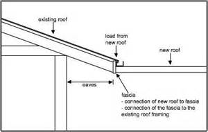House Structure Parts Names Sa Gov Au Risks Attaching Verandahs Or Carports