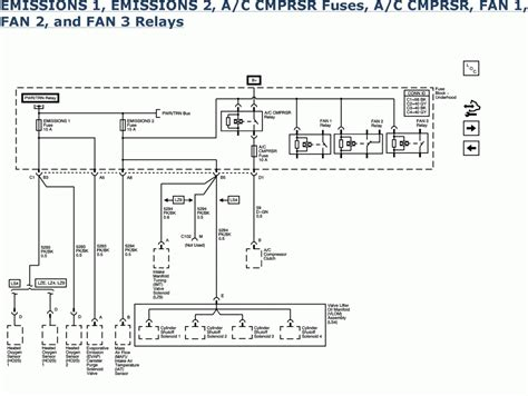 2008 impala wiring diagram 2008 impala wiring diagram wiring diagram and schematic