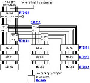professional multiswitch systems