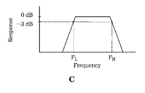 high pass filter lc circuit lc rf filter circuits lc rf filter circuits low pass high pass bandpass and notch