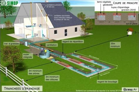 Fosse Septique Reglementation 2012 3449 by Assainissement Et Fosses Septiques Pensez 224 L Eco Pr 234 T 224