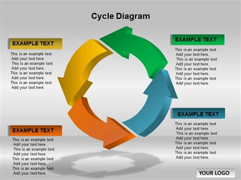 cycle diagram powerpoint cycle diagram powerpoint template slideworld