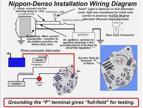 denso  compact alternator page  tech talk wscc