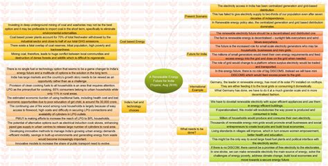 Essay On Present Politics In India by Bunch Ideas Of Democracy Fancy Essay On Present Politics In India Bamboodownunder