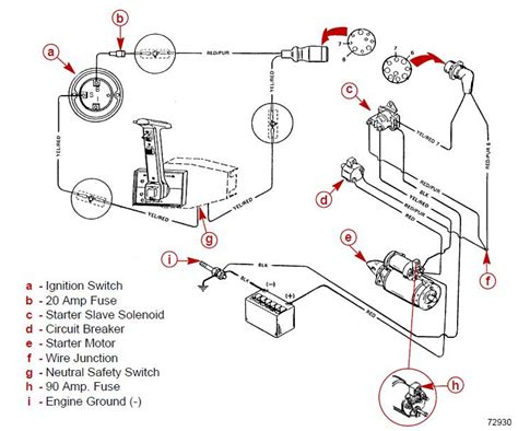 marine engine starter motor wiring diagram engine