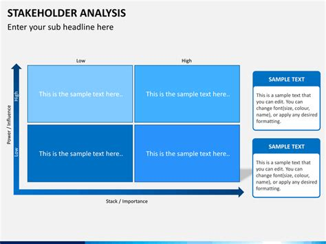 Stakeholder Analysis Powerpoint Template Sketchbubble Stakeholder Map Template Powerpoint