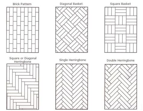 tile layout names a guide to parquet floors patterns and more hadley court
