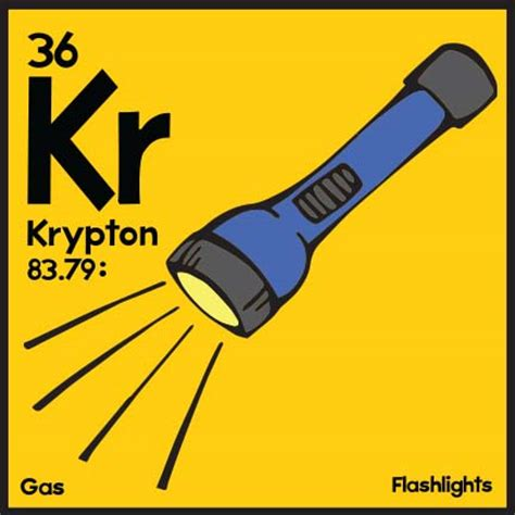 Kr Periodic Table by Learning To Krypton Element 36 Quizlet 8 Molecular