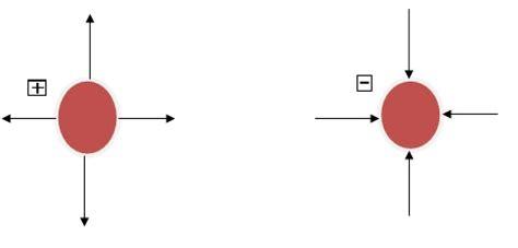 inductor electrico unidades diferencia de potencial electrico formula y unidades