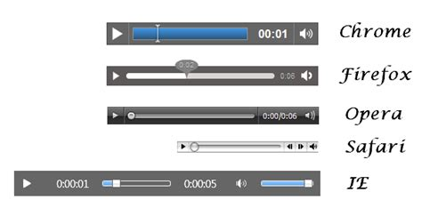 audio format html5 support html5 tutorial audio
