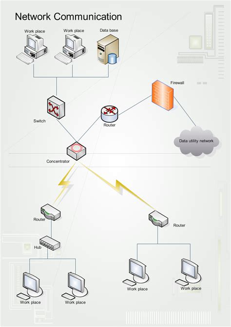 flowchart examples org charts examples workflow examples created  cutedraw