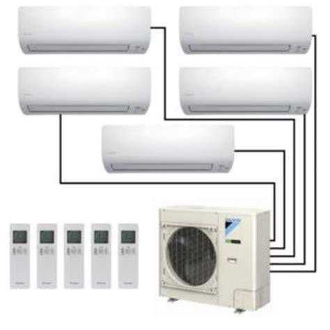 tarif pompe a chaleur air air 1068 pompe a chaleur air air daikin prix cheap pompe a chaleur