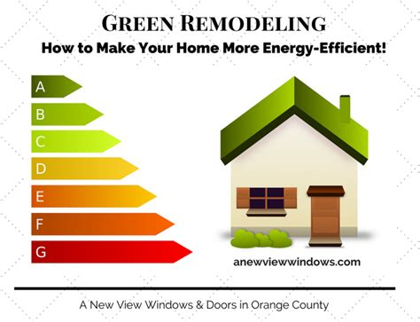 how to make your house green how to make your house green how to make your house green