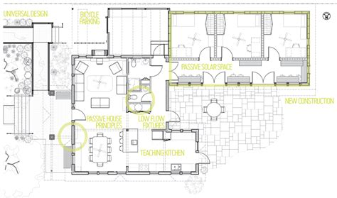 most efficient floor plans 16 surprisingly most energy efficient house design house