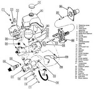 Mdx Check Brake System Gm Brake Issue Acurazine Acura Enthusiast Community