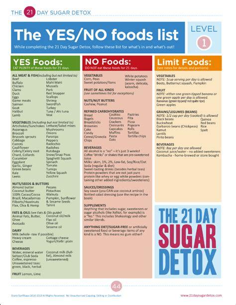 21 Day Sugar Detox List by My Well Fed Sugar Cleanse Kick With A Cauli