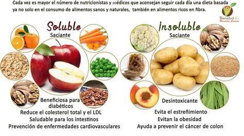 alimentos prohibidos para el c 191 que alimentos para diabeticos e hipertensos puedes comer