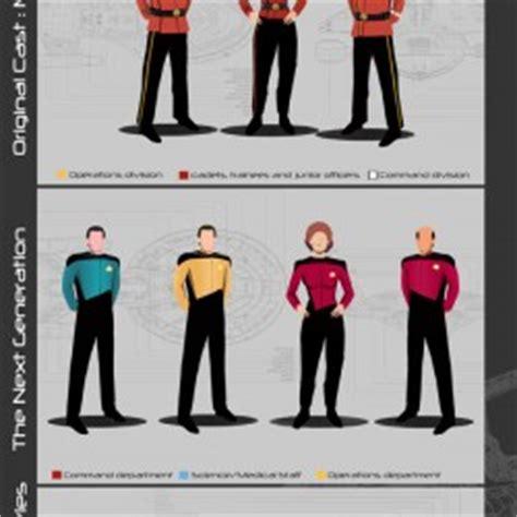 trek shirt color meaning trek colors images