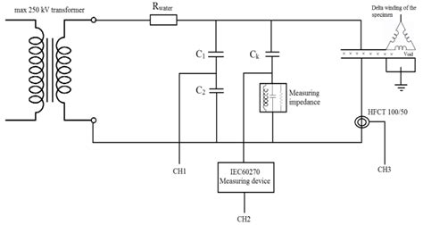 partial discharge of capacitor partial discharge measurement setup a iec 60270 pd measuring device