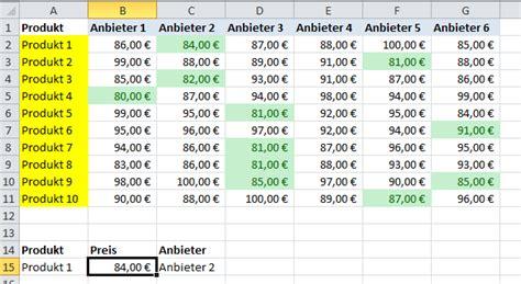 portokosten tabelle mit excel g 252 nstigsten preis und g 252 nstigsten anbieter