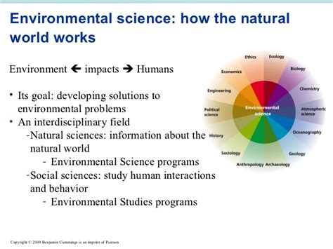 Mba In Environmental Science by Introduction To Environmental Science