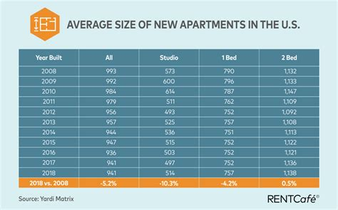 detroit apartments   smaller  youre paying