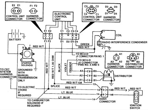 ignition module wiring diagram jeep