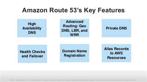 amazon route 53 amazon route 53 webinar presentation 9 16 2015