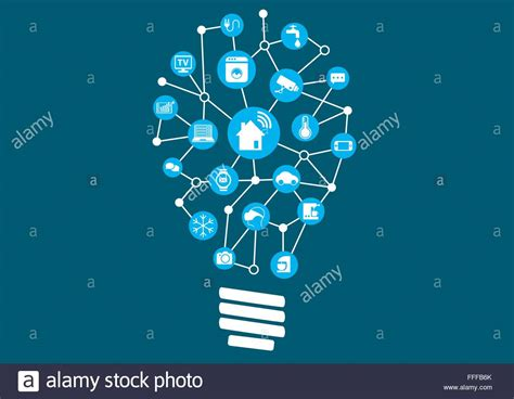 smart home automation as disruptive new business model for