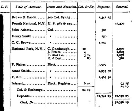 Journal Of Money Credit And Banking the principal books part 3