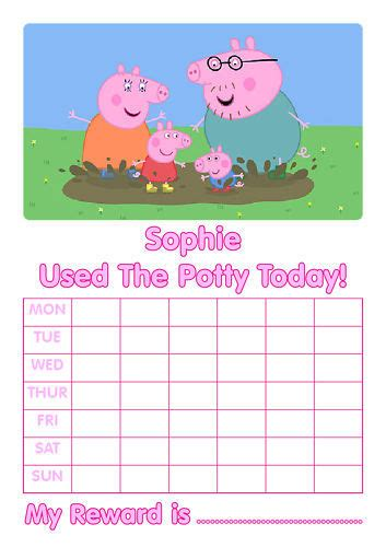 picture of the peppa pig reward chart download the free personalised peppa pig potty training reward chart on