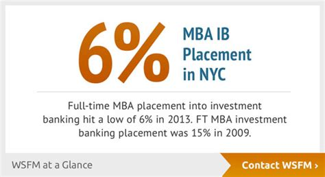 Mba In Accounting Same As Mpa by New York For Mccombs Mccombs School Of Business