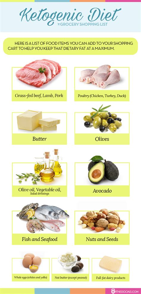 healthy fats on keto ketogenic diet reviews weight loss results before and after