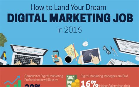 Digital Marketing Degree Florida 5 by How To Land Your Digital Marketing In 2016
