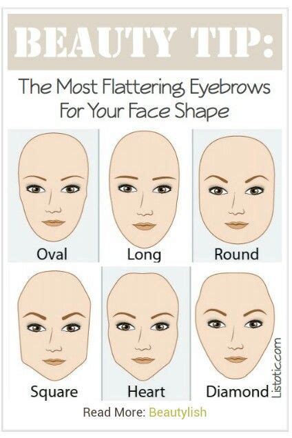 haircut based on your head shape based on the shape of head 73 best best styles face
