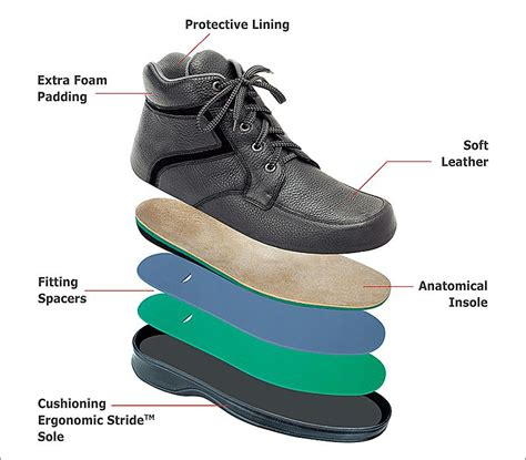 what are the most comfortable boots orthopedic diabetic comfort boots for men women