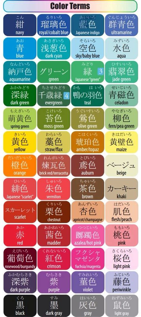 japan colors educational infographic different hues of colors and