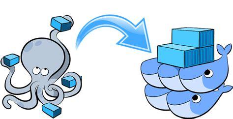 tutorial docker compose deploy docker compose v3 to swarm mode cluster codefresh
